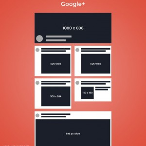 Google Image Sizes