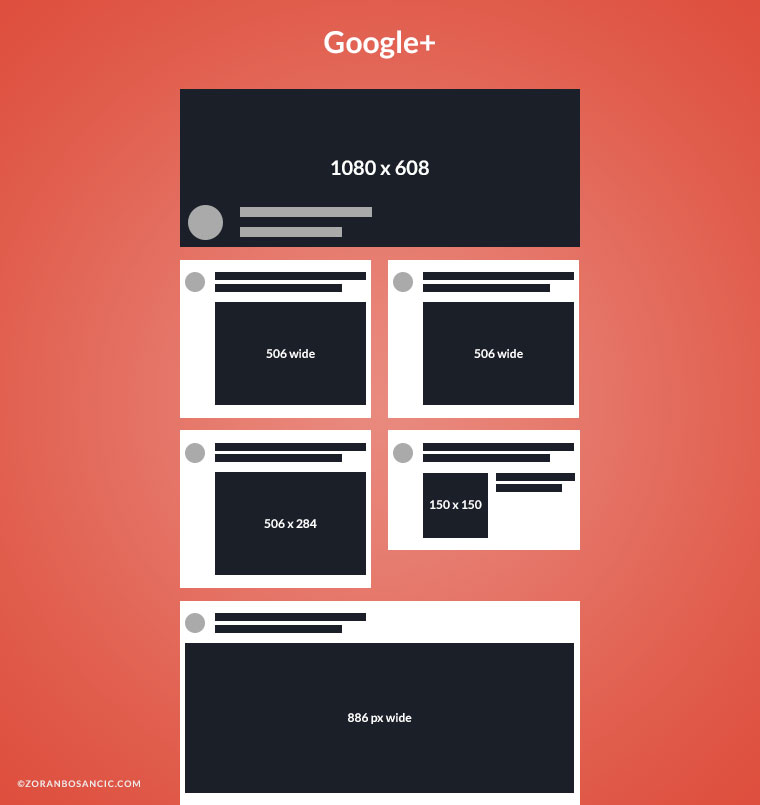 Google+ Image Sizes
