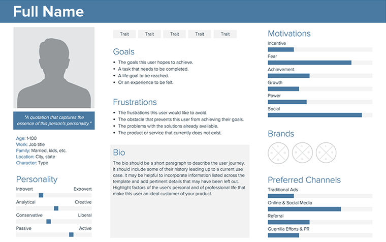 user customer persona example